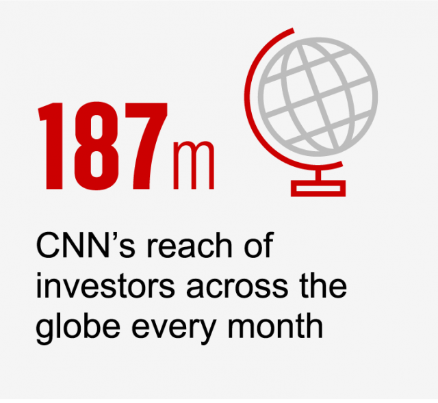 187m cnn investors reached every month